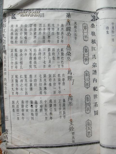 江氏家谱字辈排列图片