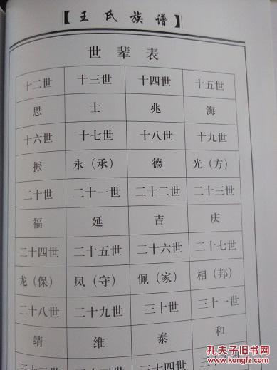 【图】王氏族谱 王氏族谱图片