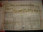1950年《农作物主要病虫害防治法一览表》 76X54公分,完整