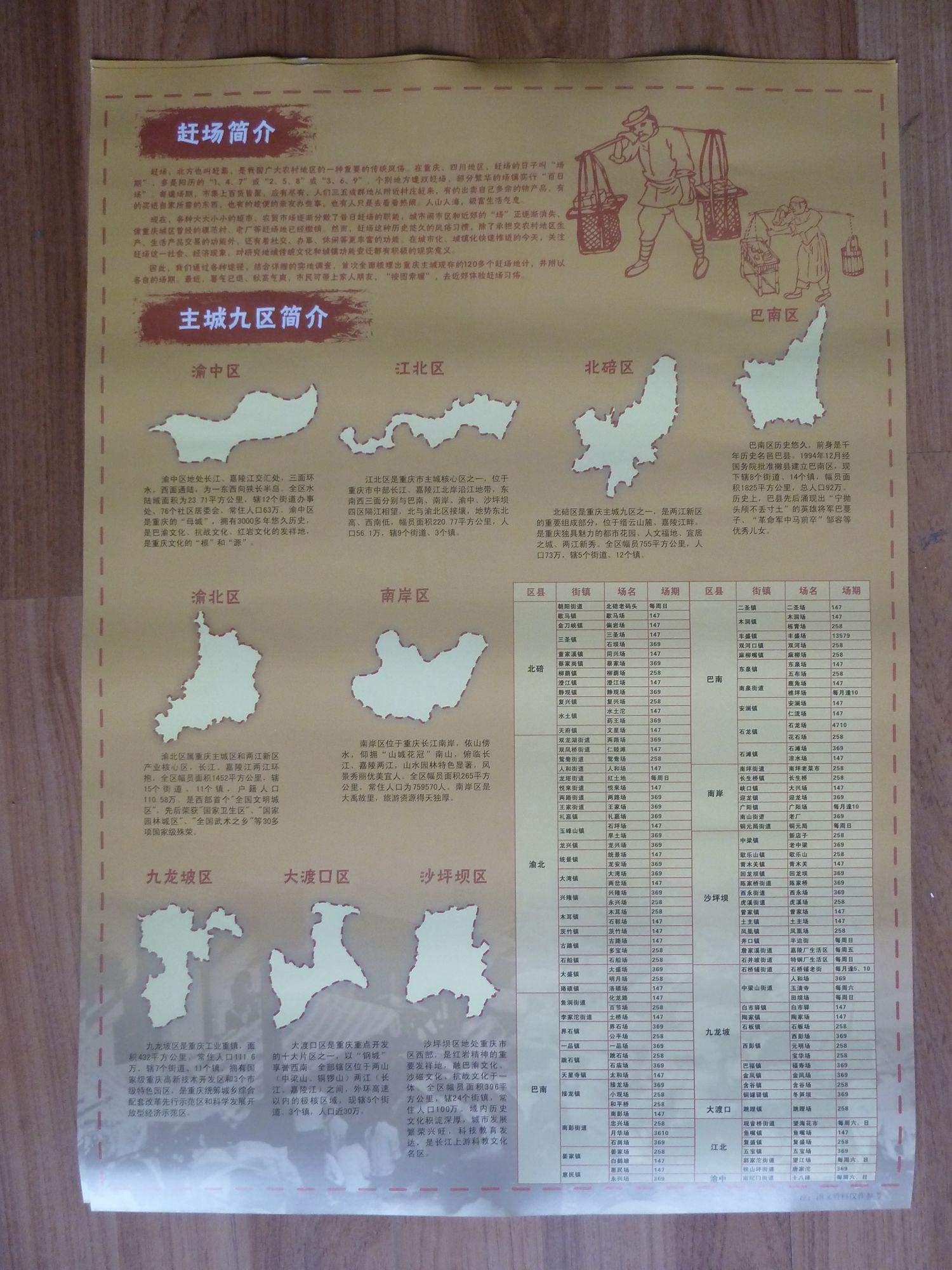 【图】重庆主城赶场地图