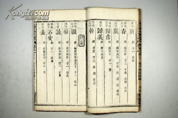 �_稀见民国精刻线装家谱 民国戊寅年(1938)追远堂镌《高氏宗谱》白纸大