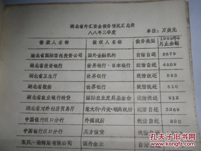 【图】关于湖北省一九八八年三季度外汇资金债