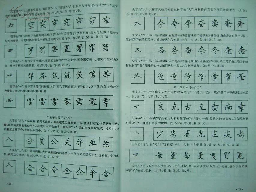 钢笔字的书写格式是竖着的还是横着的,怎样写名字写在哪图片