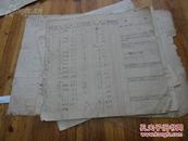 1574:1937年获案报告书 处分报告书  缉获证物6张,上面有各商号地点 被告 缴获的数量等内容