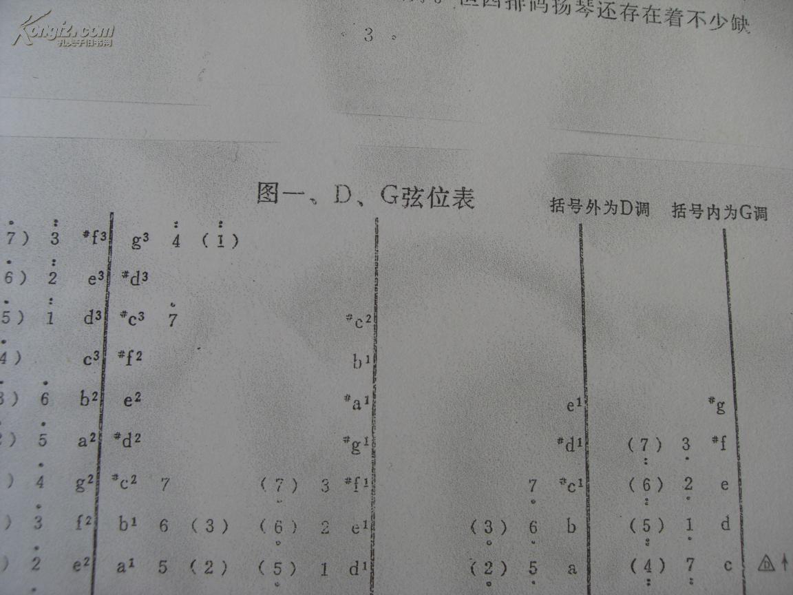 【图】文革 四排码扬琴图片