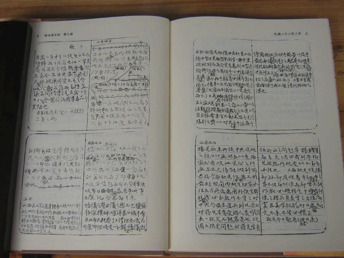 徐永昌日记(十二册全.精装)