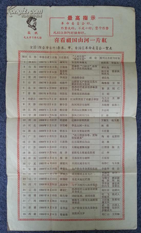 喜看祖国山河一片 全国(除台湾省外)各省,市自治区革命委员会一览表