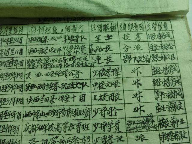 国民党中将 宋清轩 手写简历图片