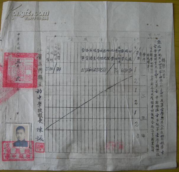 请问一下:从浙江台州转学回安徽蚌埠怎么转啊