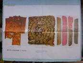 唐代手工业发展(二)丝织品