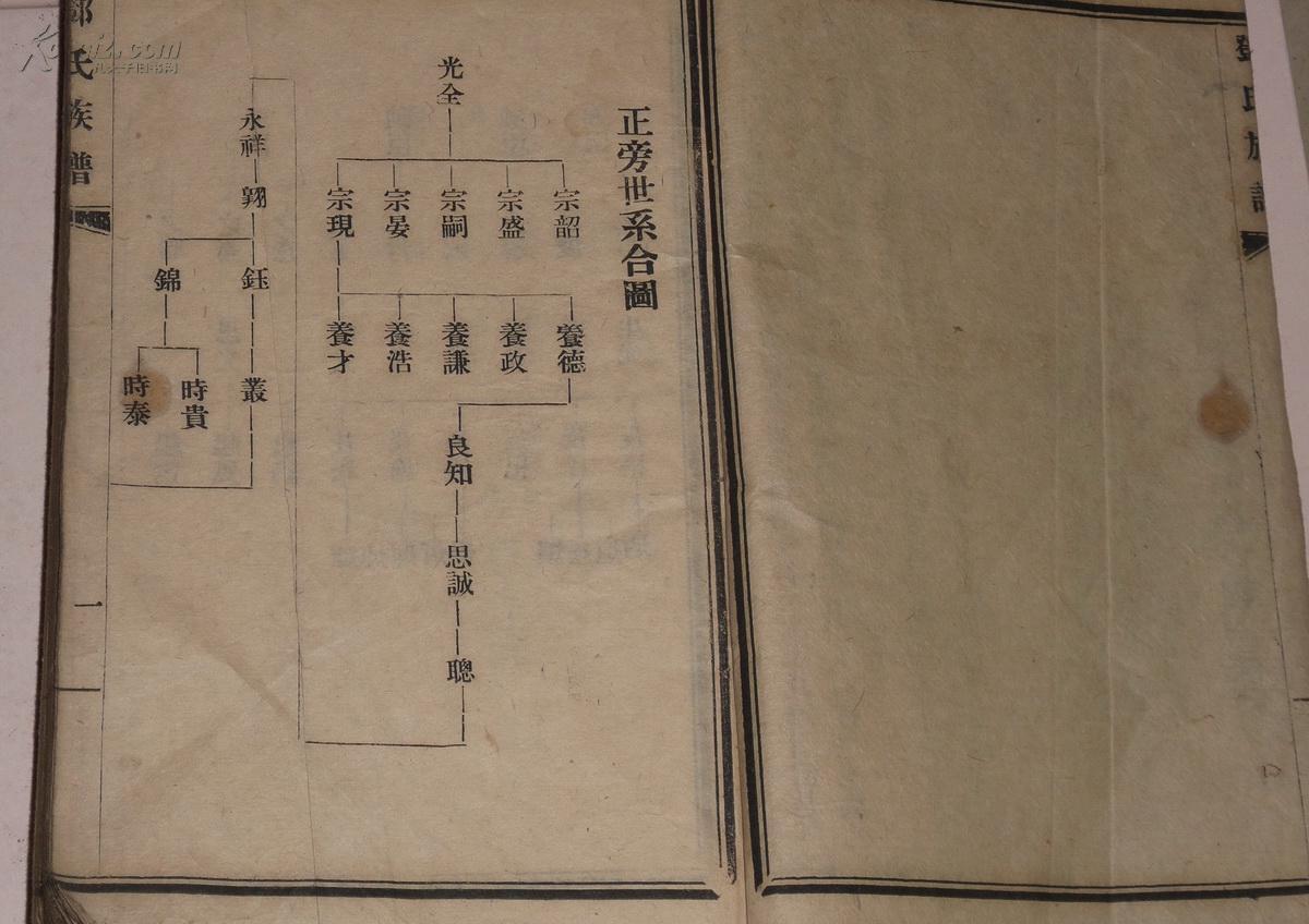 谁知道 邓氏族谱 的辈分啊图片