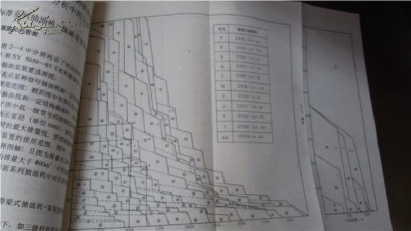 采油技术手册(图3)