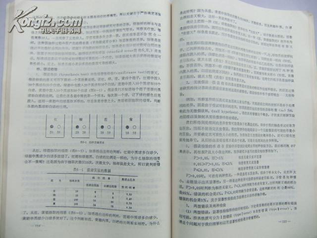 【图】医学科学研究基本方法