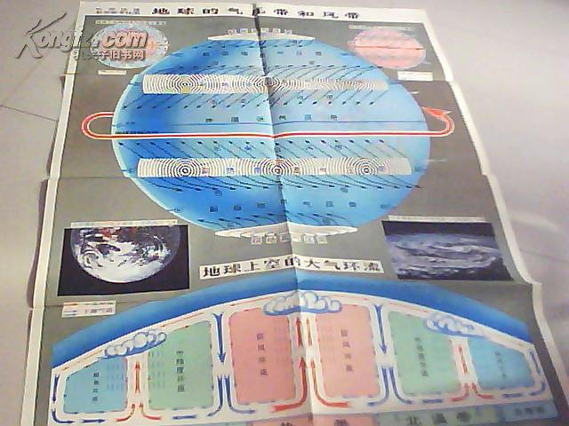 地球的气压带和风带图片