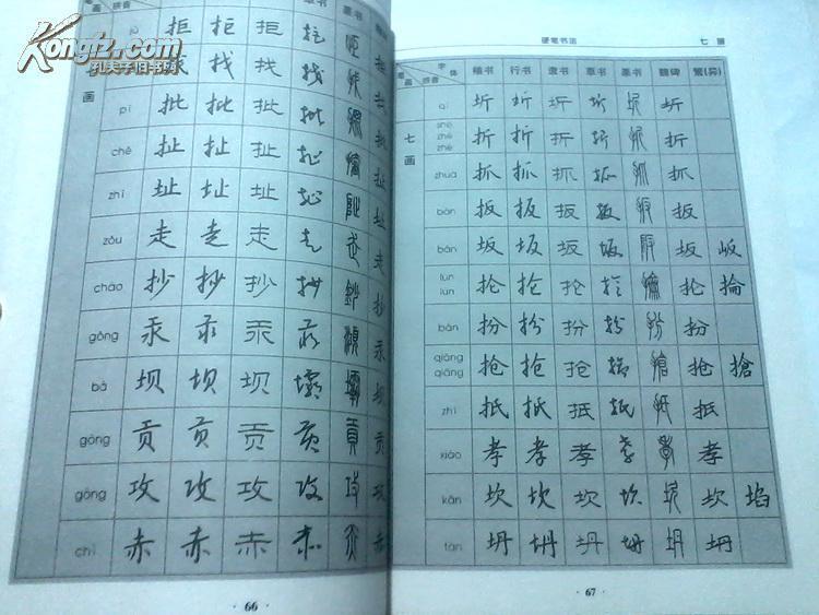 硬笔书法 技法 钢笔字帖 最新珍藏版 行书 草书 楷书 隶书 特厚本561图片