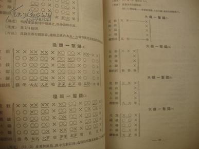 京剧锣鼓经曲谱_京剧锣鼓