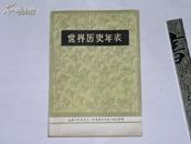 《世界历史年表》完整一册:(1981年初版,辽宁大学编辑,16开本,95品)