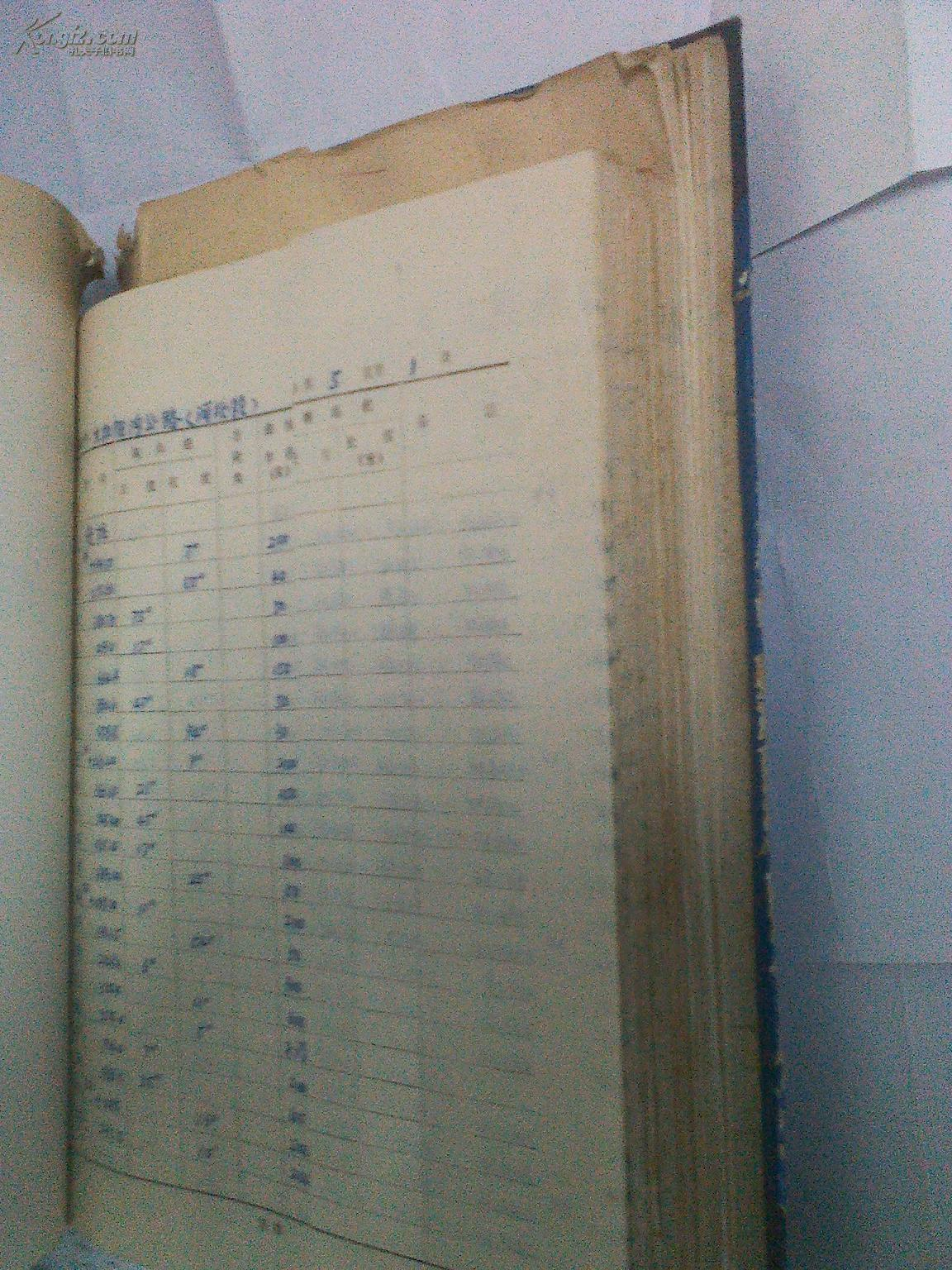 1992年旧档案-全手工填制-陇县大杜阳沟公路路基设计表册