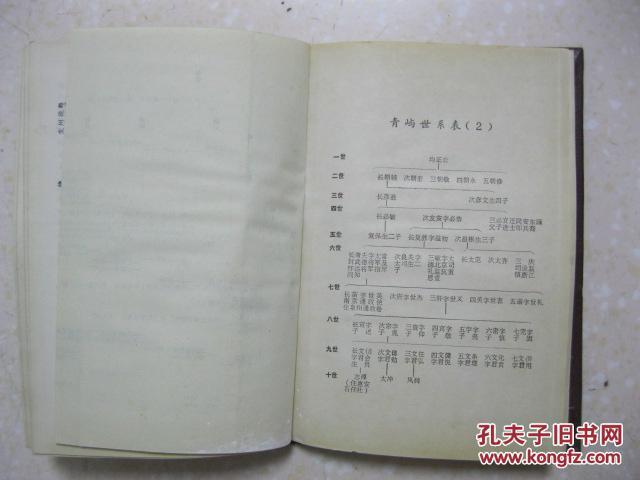 张氏族谱所有辈分排序图片
