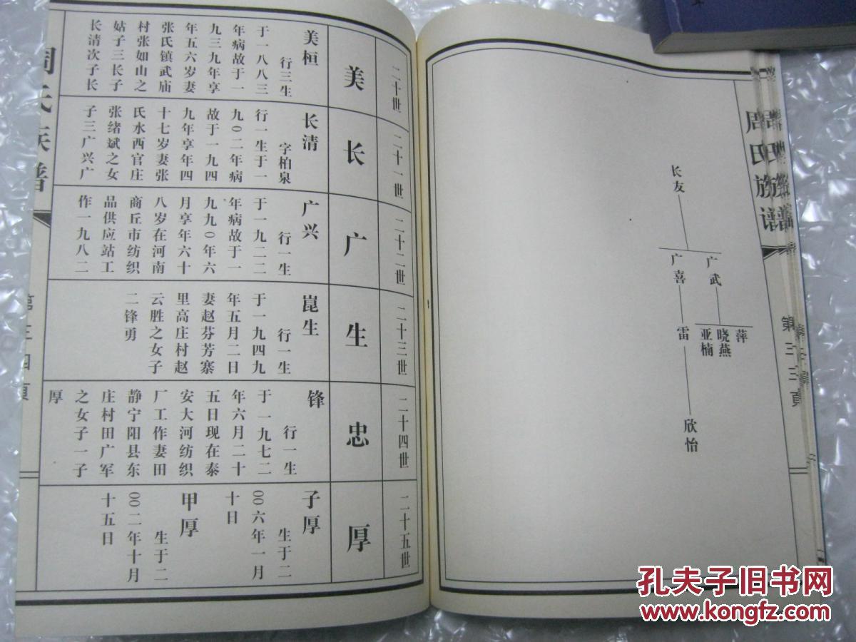 【图】周氏族谱图片
