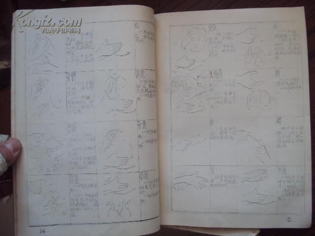 聋哑人手语草图(第3.4册)两本合售(油印本)