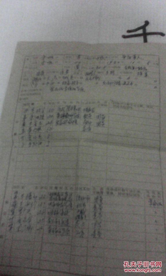 70年代常住人口登记表_八十年代常住人口登记表 已经使用