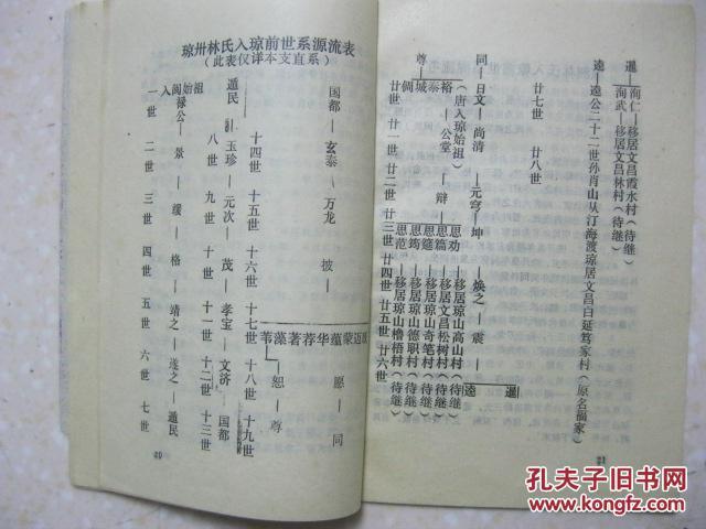 编修林氏家谱,林氏宗谱 (640x480)-是研编林氏家谱林氏图片