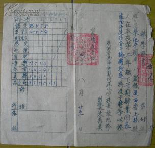 1954年广西省南宁主题v主题小学【证明转学】小学英语单元师范图片