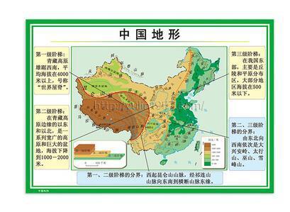 中国地形分布