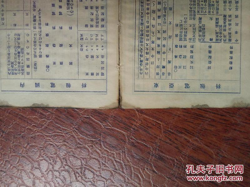 1943年日本国内国外电报料、满洲国和中华民国间航空邮便料及印花税制等邮史材料一份