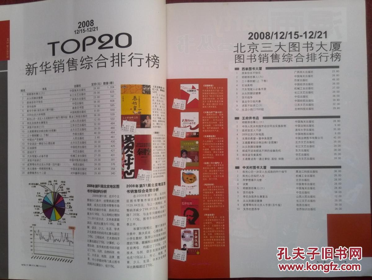 2008文坛最牛十大作家,2008排行榜,2008图书榜中榜,2008十大畅销书,20图片