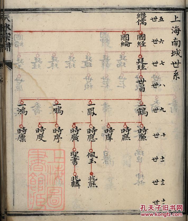 家谱-----天水张氏族谱 上海 埙公支 三本 残本 16开图片