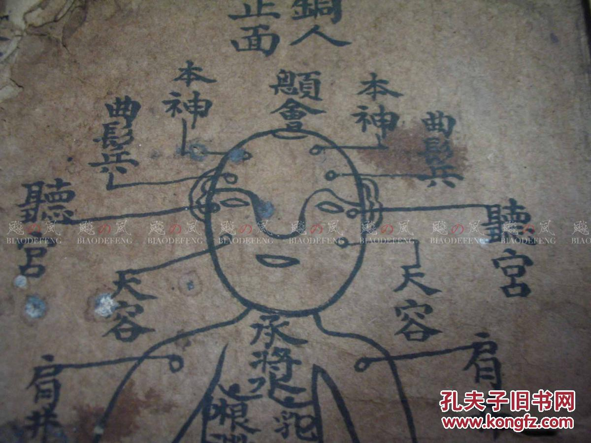小儿铜人穴位针灸 手绘手抄 武威镇宅 《金不换》 古本医书手抄本
