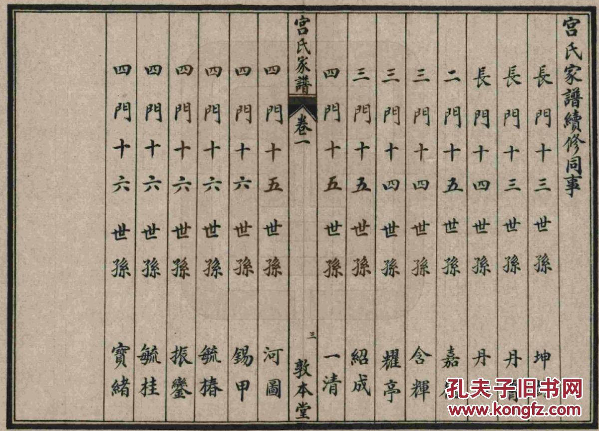 家谱---宫氏家谱全书【敦本堂】河北东光 【具体见品相描述】 支贤公图片