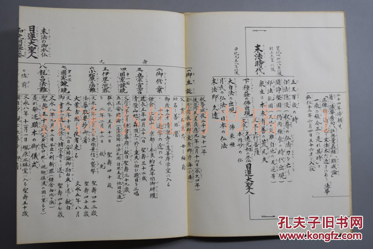 《增补 佛教概观史表》经折装一册全 宗教书 佛教书 初学者使用的佛教