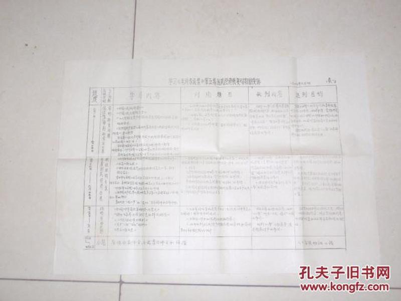 学习毛泽东选集第五卷国民经济恢复时期的安排(8开油印)A4