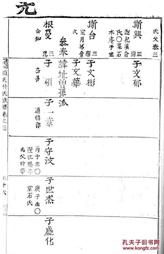 家谱------朴氏族谱 顺天 叔贞公支 五本十卷 16开 1524页 原件模糊不图片