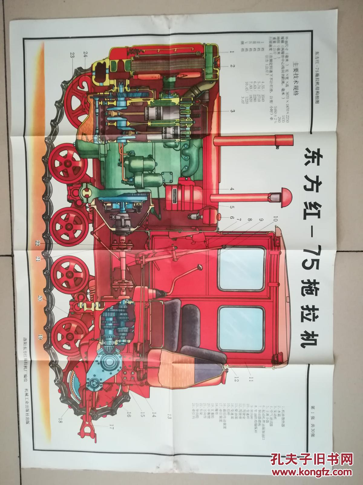 东方红-75拖拉机结构挂图(彩图30页)