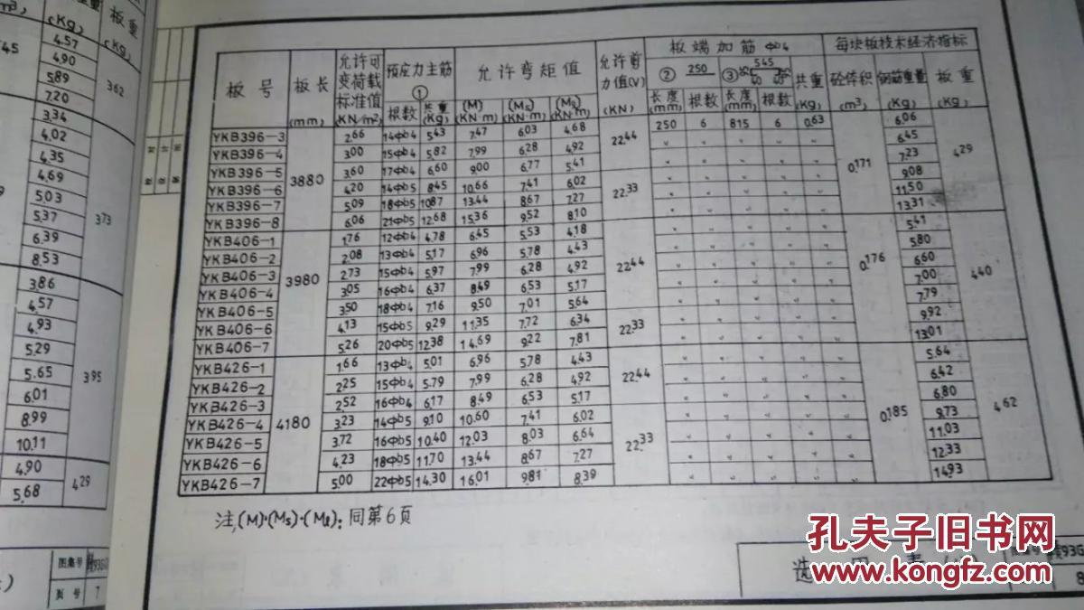 江西地区图集_赣93G405_预应力砼空心板