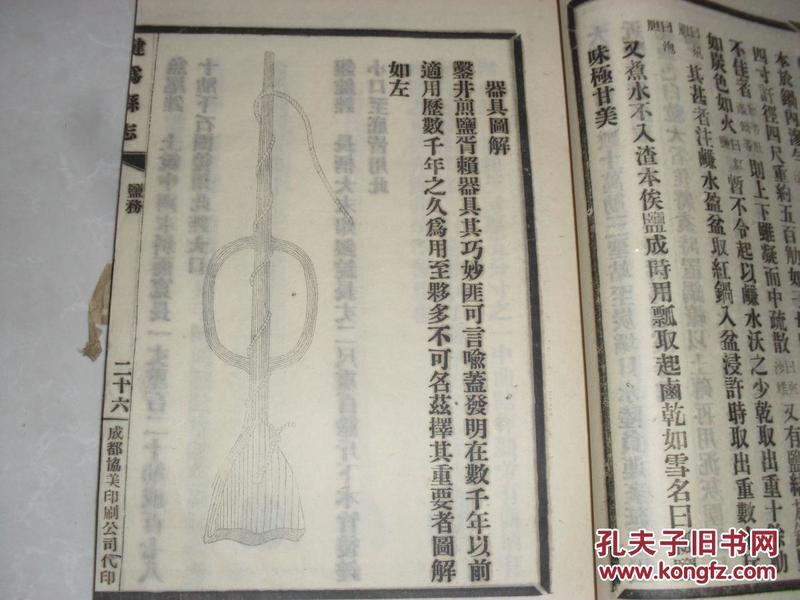补图:民国版古盐道珍贵古籍存6册27*18*8厘米