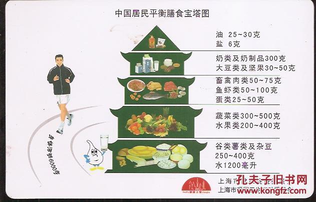 中国居民平衡膳食宝塔图图片