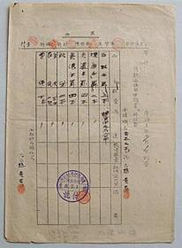 裁决【康德8年伊通县伊丹村公所消耗品使用申请及领收书】