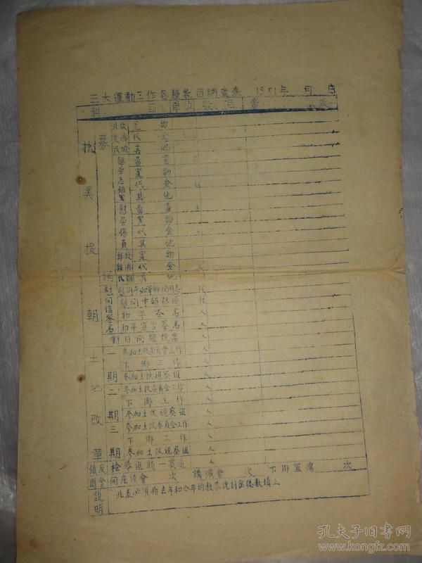 1951年三大运动工作各种数目调查表