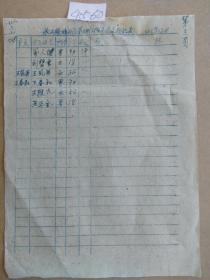 保山县城关区第三街 1956年 选民登记表(手刻油印 4560)