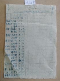 保山县城关区第三街 1956年 选民登记表(4559)