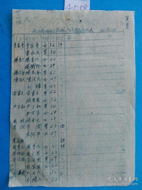 保山县城关区第三街 1956年 选民登记表(4558 )