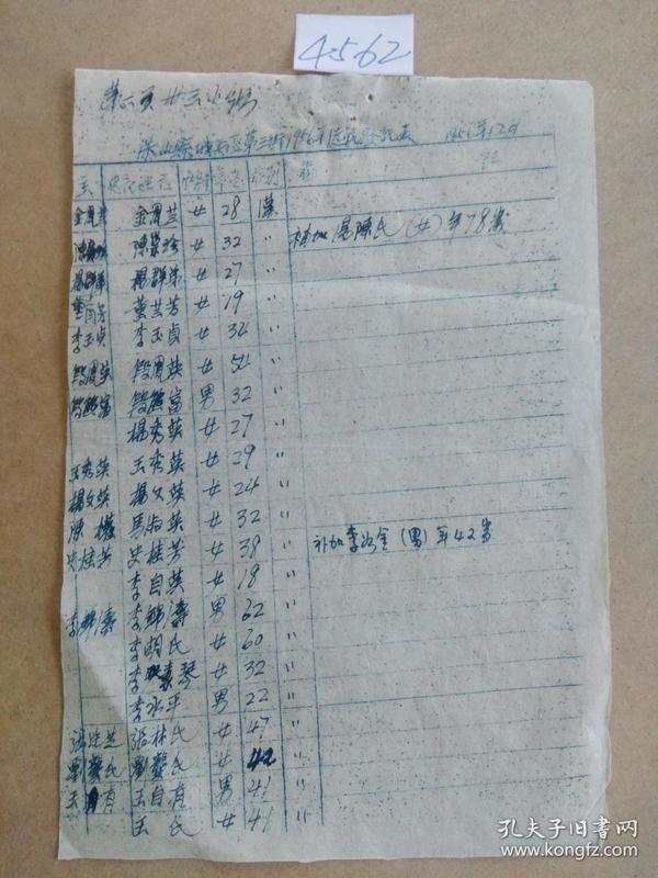 保山县城关区第三街 1956年 选民登记表(手刻油印 4562)
