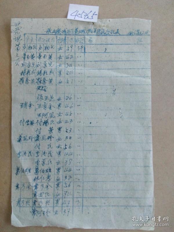 保山县城关区第三街 1956年 选民登记表(手刻油印 4565)