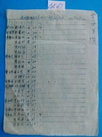 保山县城关区第三街 1956年 选民登记表(手刻油印 4567)