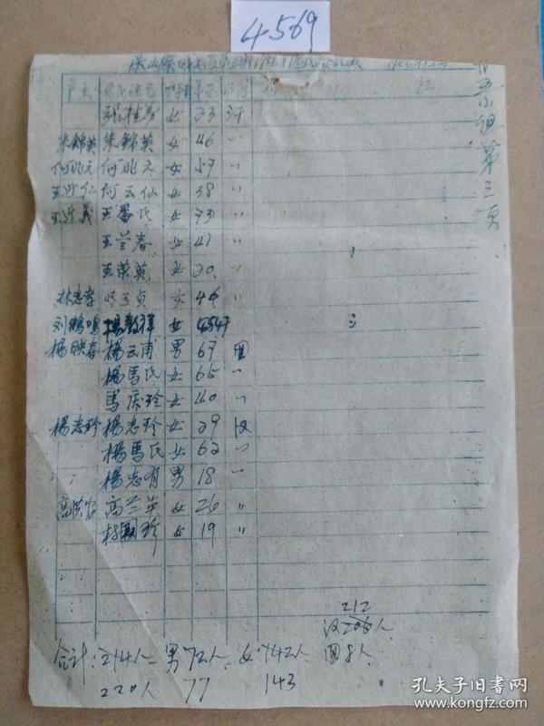 保山县城关区第三街 1956年 选民登记表(手刻油印 4569)